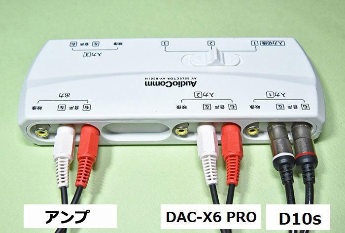 AVセレクターの接続方法